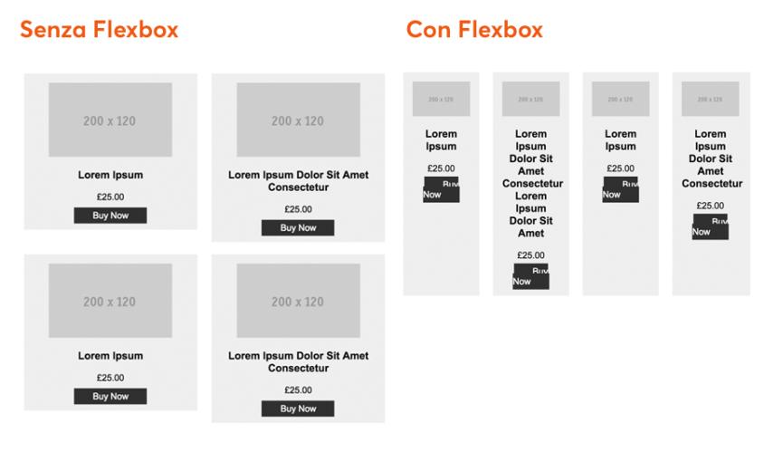 Flexbox su liste di elementi